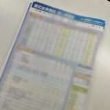 愛知全県模試の結果が返ってきました!